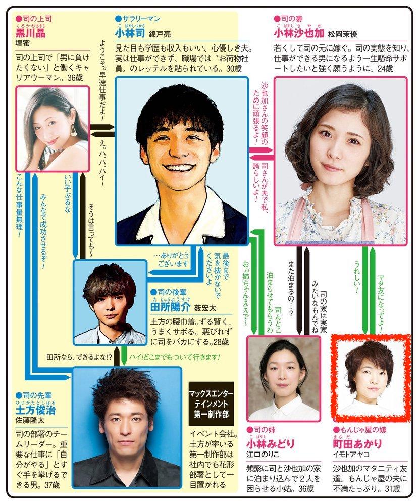 イモトアヤコ、女優出演14作まとめ!演技に涙する人続出で天性発揮 ...
